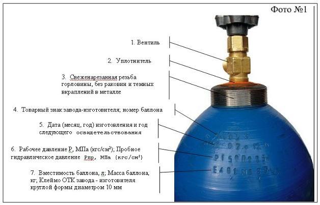 инструкция по баллонам сжатого воздуха
